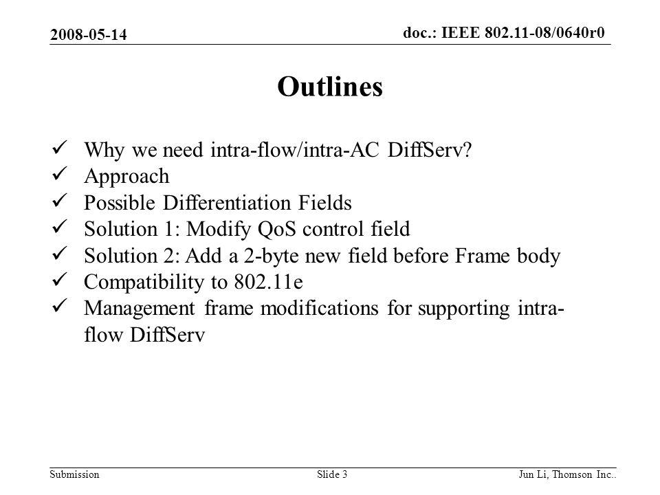 doc.: IEEE 802.11-08/0640r0 Submission 2008-05-14 Jun Li, Thomson Inc..Slide 14 Traffic generated from 802.11aa STA 802.11aa STA 802.11aa AP 802.11aa Mesh Node VTS traffic VTS diffServ Info created at STA VTS diffServ Info used & forwarded VTS diffServ Info may be NOT forwarded at the last hop 802.11aa & 802.1avb Bridge LAN VTS diffServ info mapped to 802.1Q