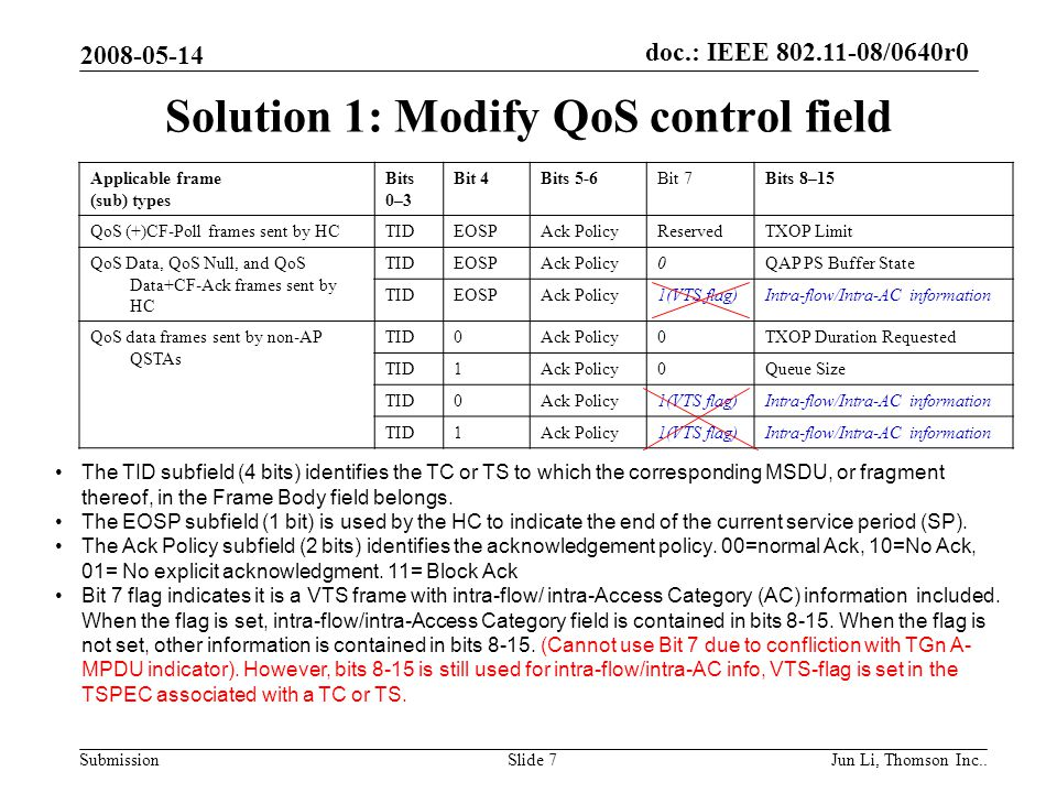 doc.: IEEE 802.11-08/0640r0 Submission 2008-05-14 Jun Li, Thomson Inc..Slide 18 Mapping at Edge (router / bridge) No specifications in PAR/requirements is made for 802.1AVB to ask for intra-flow / intra-AC diffServ This need is less important in wired network, and may never be implemented in 802.1 as well as IETF.