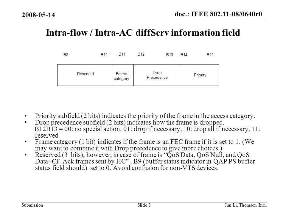 doc.: IEEE 802.11-08/0640r0 Submission 2008-05-14 Jun Li, Thomson Inc..Slide 8 Intra-flow / Intra-AC diffServ information field Priority subfield (2 bits) indicates the priority of the frame in the access category.