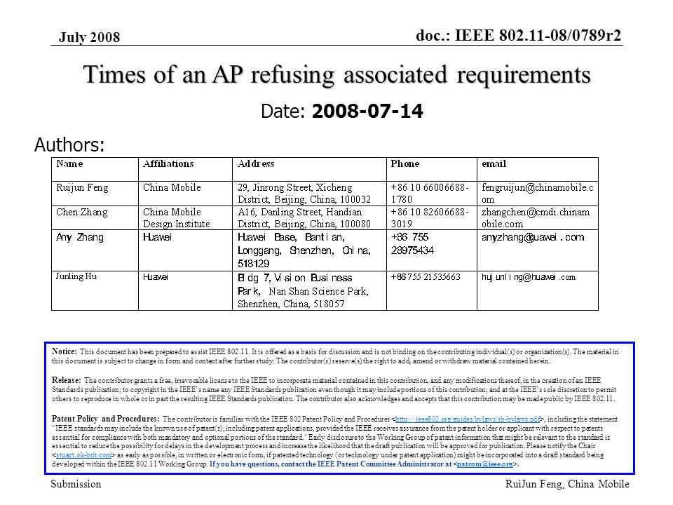doc.: IEEE 802.11-08/0789r2 Submission July 2008 RuiJun Feng, China Mobile Times of an AP refusing associated requirements Date: 2008-07-14 Authors: Notice: This document has been prepared to assist IEEE 802.11.