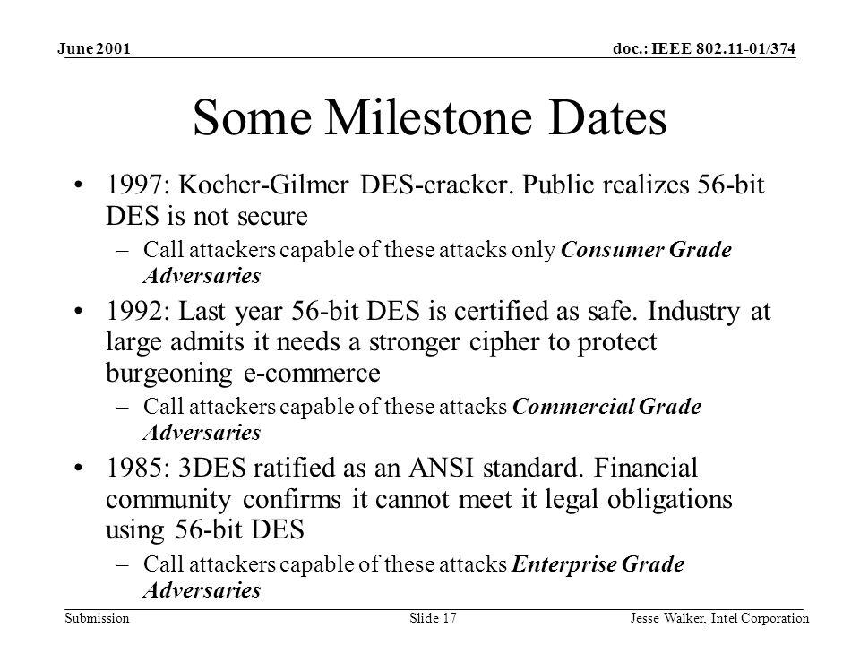 doc.: IEEE 802.11-01/374 Submission June 2001 Jesse Walker, Intel CorporationSlide 17 Some Milestone Dates 1997: Kocher-Gilmer DES-cracker. Public rea