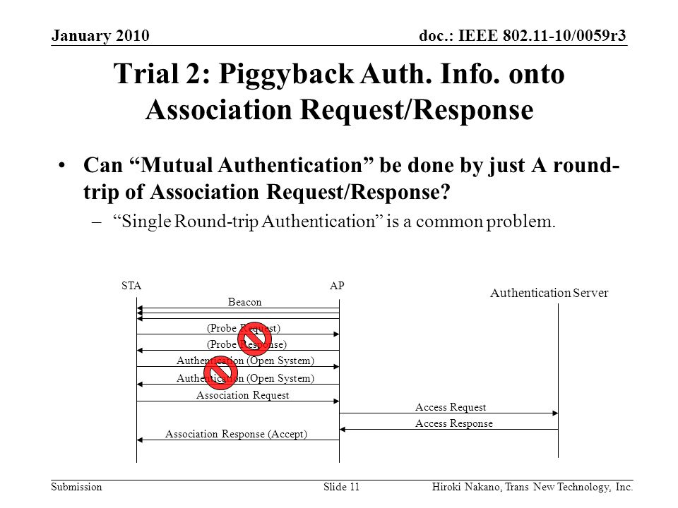 doc.: IEEE 802.11-10/0059r3 Submission January 2010 Hiroki Nakano, Trans New Technology, Inc.Slide 11 Trial 2: Piggyback Auth.