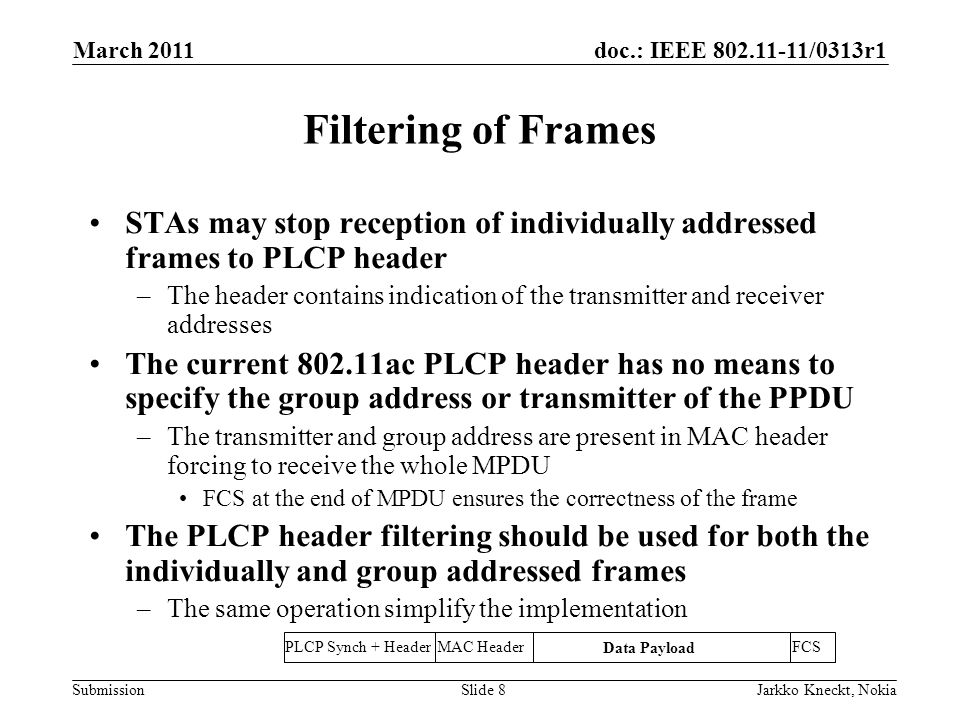 doc.: IEEE /0313r1 Submission March 2011 Jarkko Kneckt, NokiaSlide 8 Filtering of Frames STAs may stop reception of individually addressed frames to PLCP header –The header contains indication of the transmitter and receiver addresses The current ac PLCP header has no means to specify the group address or transmitter of the PPDU –The transmitter and group address are present in MAC header forcing to receive the whole MPDU FCS at the end of MPDU ensures the correctness of the frame The PLCP header filtering should be used for both the individually and group addressed frames –The same operation simplify the implementation PLCP Synch + HeaderMAC Header Data Payload FCS