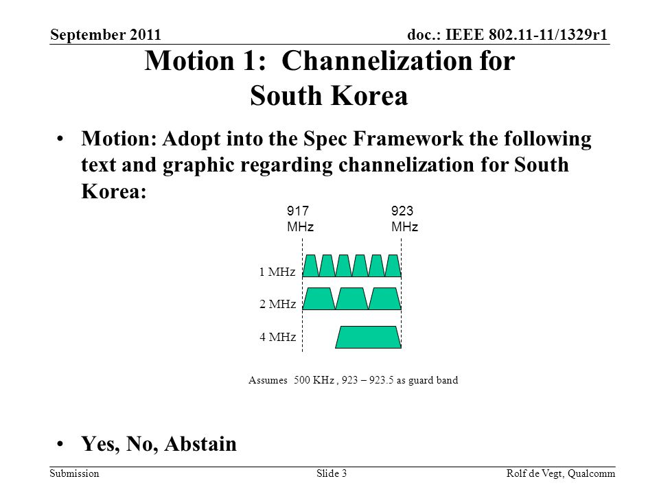 doc.: IEEE 802.11-11/1329r1 Submission Motion 1: Channelization for South Korea Motion: Adopt into the Spec Framework the following text and graphic regarding channelization for South Korea: Yes, No, Abstain September 2011 Slide 3Rolf de Vegt, Qualcomm 917 MHz 923 MHz 1 MHz 2 MHz Assumes 500 KHz, 923 – 923.5 as guard band 4 MHz