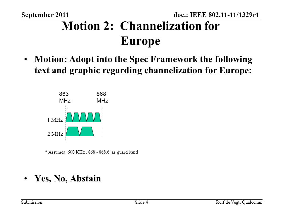 doc.: IEEE 802.11-11/1329r1 Submission Motion 3: Channelization for Japan Adopt into the Spec Framework the channelization proposal contained in slide 3 of document 11/1318r0 for Japan September 2011 Slide 5Rolf de Vegt, Qualcomm