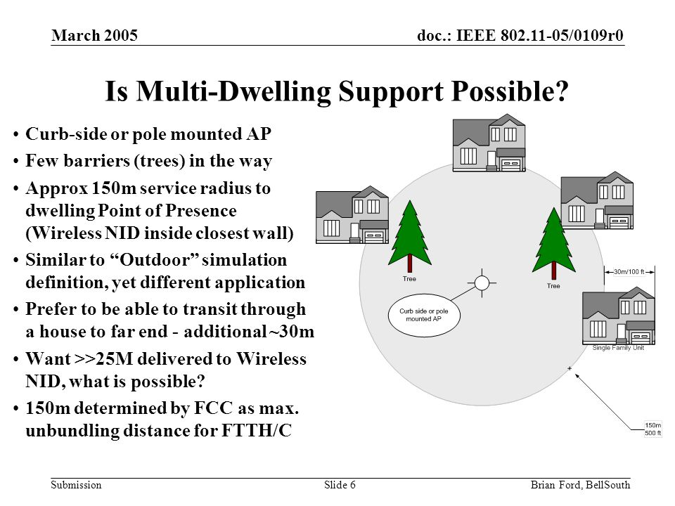 doc.: IEEE 802.11-05/0109r0 Submission March 2005 Brian Ford, BellSouthSlide 6 Is Multi-Dwelling Support Possible? Curb-side or pole mounted AP Few ba