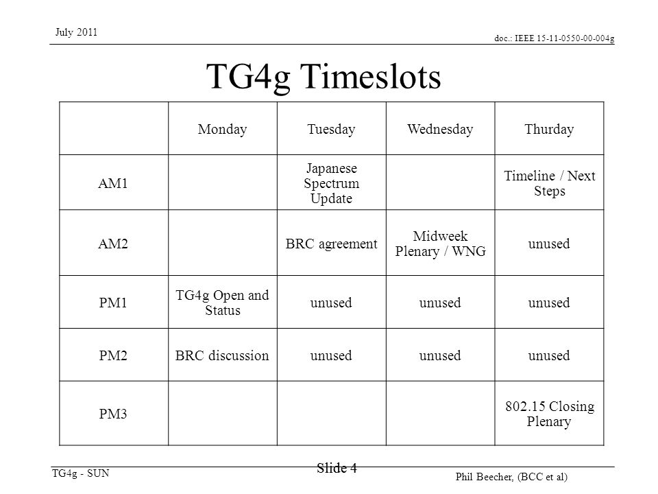 doc.: IEEE 15-11-0550-00-004g TG4g - SUN July 2011 Phil Beecher, (BCC et al) Slide 4 TG4g Timeslots MondayTuesdayWednesdayThurday AM1 Japanese Spectrum Update Timeline / Next Steps AM2BRC agreement Midweek Plenary / WNG unused PM1 TG4g Open and Status unused PM2BRC discussionunused PM3 802.15 Closing Plenary