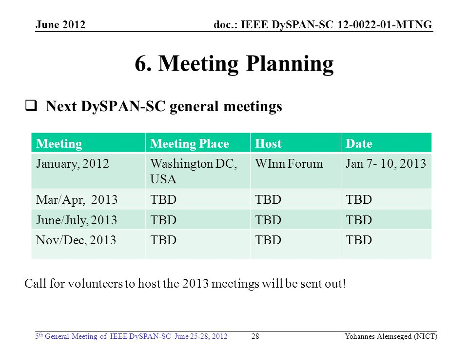 doc.: IEEE DySPAN-SC 12-0022-01-MTNG 5 th General Meeting of IEEE DySPAN-SC June 25-28, 2012 June 2012 6. Meeting Planning 28 MeetingMeeting PlaceHost