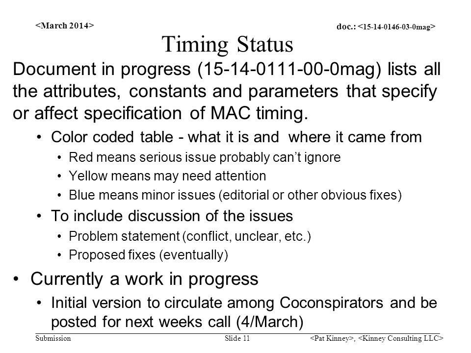 doc.: Submission Timing Status Document in progress ( mag) lists all the attributes, constants and parameters that specify or affect specification of MAC timing.