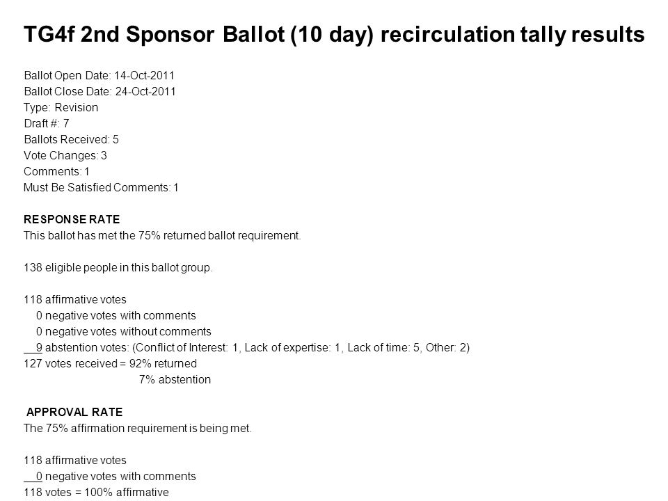 TG4f 2nd Sponsor Ballot (10 day) recirculation tally results Ballot Open Date: 14-Oct-2011 Ballot Close Date: 24-Oct-2011 Type: Revision Draft #: 7 Ballots Received: 5 Vote Changes: 3 Comments: 1 Must Be Satisfied Comments: 1 RESPONSE RATE This ballot has met the 75% returned ballot requirement.