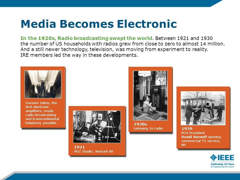 Media Becomes Electronic In the 1920s, Radio broadcasting swept the world.