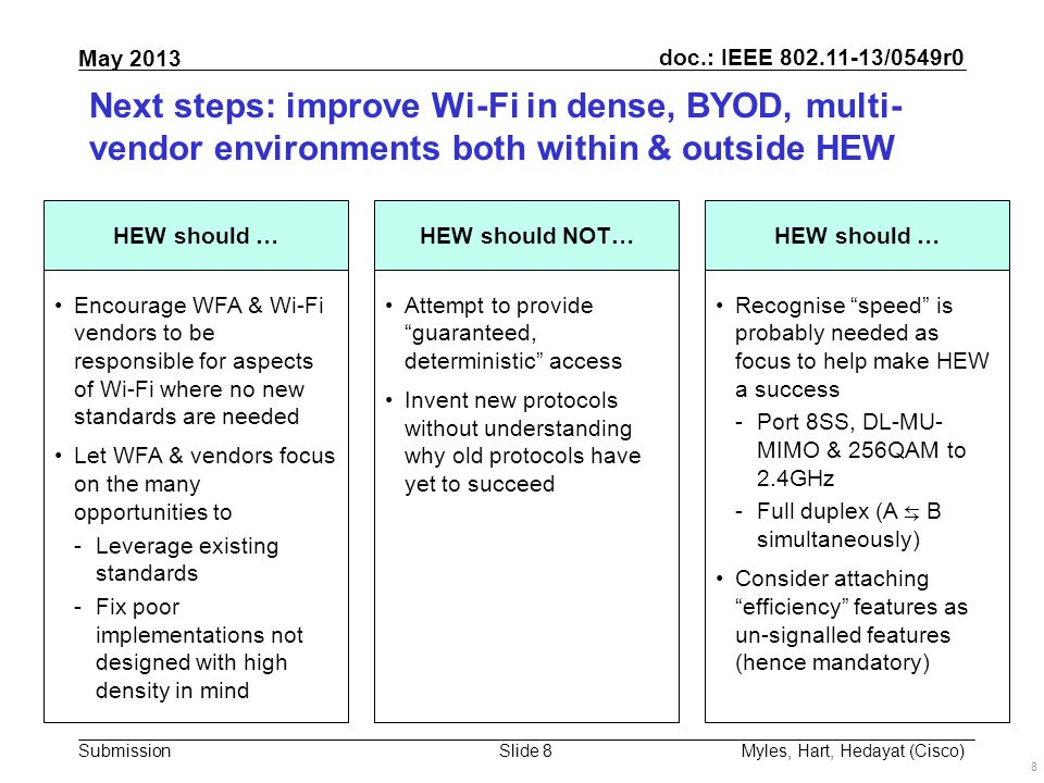 doc.: IEEE 802.11-13/0549r0 Submission May 2013 Slide 8 Next steps: improve Wi-Fi in dense, BYOD, multi- vendor environments both within & outside HEW 8 Myles, Hart, Hedayat (Cisco) HEW should …HEW should NOT…HEW should … Encourage WFA & Wi-Fi vendors to be responsible for aspects of Wi-Fi where no new standards are needed Let WFA & vendors focus on the many opportunities to -Leverage existing standards -Fix poor implementations not designed with high density in mind Attempt to provide guaranteed, deterministic access Invent new protocols without understanding why old protocols have yet to succeed Recognise speed is probably needed as focus to help make HEW a success -Port 8SS, DL-MU- MIMO & 256QAM to 2.4GHz -Full duplex (A ⇆ B simultaneously) Consider attaching efficiency features as un-signalled features (hence mandatory)
