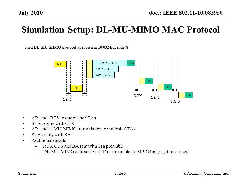 doc.: IEEE 802.11-10/0839r0 Submission Slide 6S.Abraham, Qualcomm Inc.