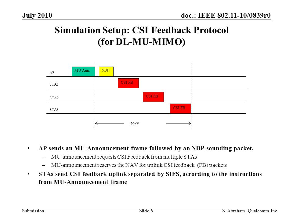 doc.: IEEE 802.11-10/0839r0 Submission Slide 7S.Abraham, Qualcomm Inc.