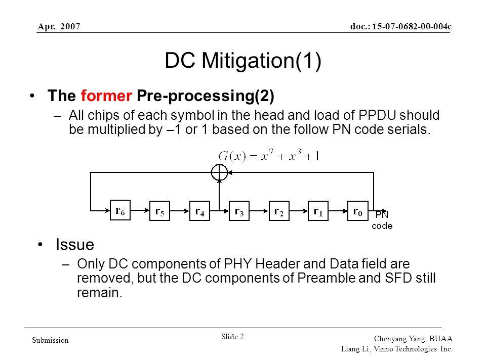 Apr. 2007doc.: 15-07-0682-00-004c Slide 2 Submission Chenyang Yang, BUAA Liang Li, Vinno Technologies Inc. DC Mitigation(1) The former Pre-processing(