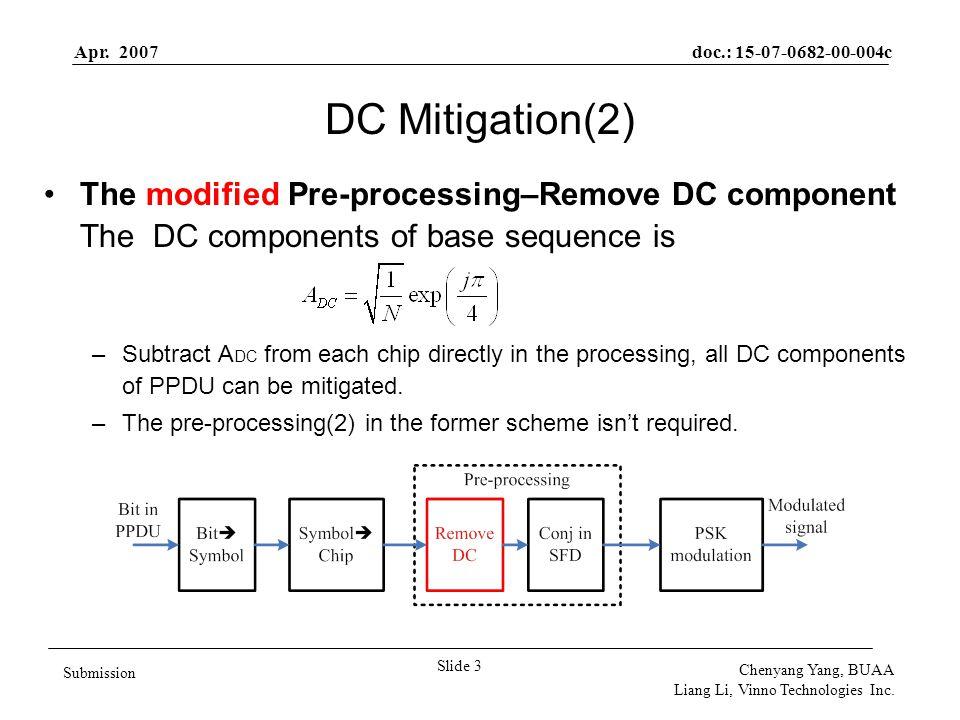Apr. 2007doc.: 15-07-0682-00-004c Slide 3 Submission Chenyang Yang, BUAA Liang Li, Vinno Technologies Inc. DC Mitigation(2) The modified Pre-processin