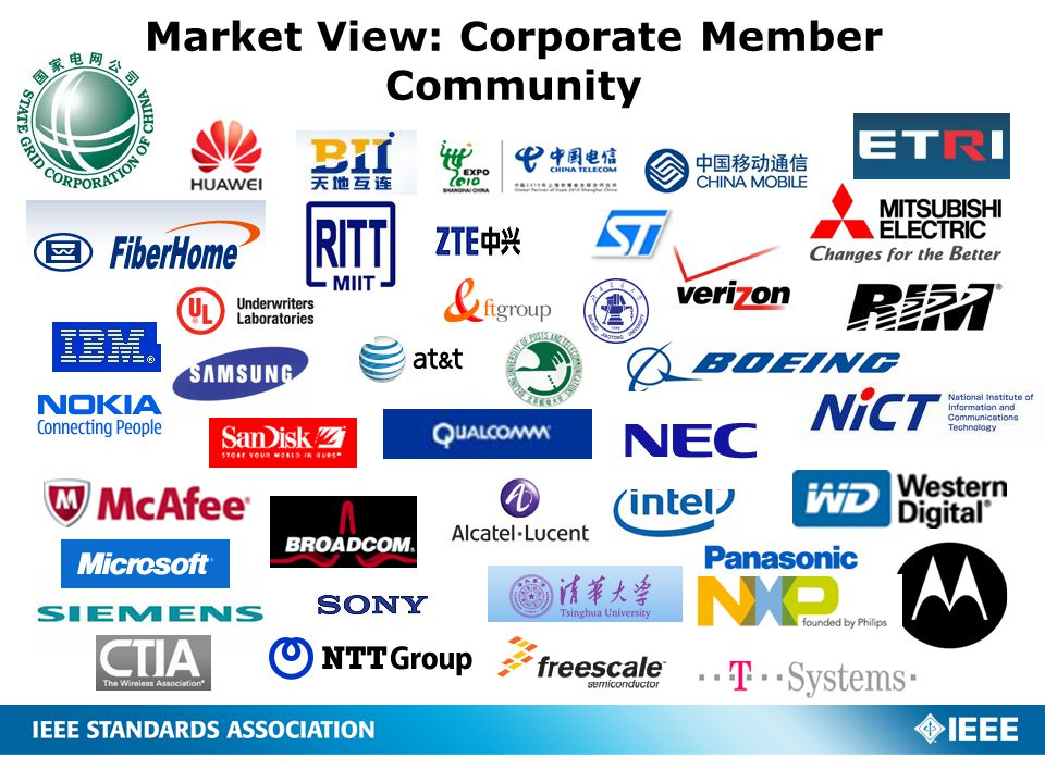Market View: Corporate Member Community