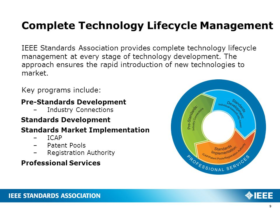 Complete Technology Lifecycle Management Pre-Standards Development –Industry Connections Standards Development Standards Market Implementation –ICAP –Patent Pools –Registration Authority Professional Services 9 IEEE Standards Association provides complete technology lifecycle management at every stage of technology development.