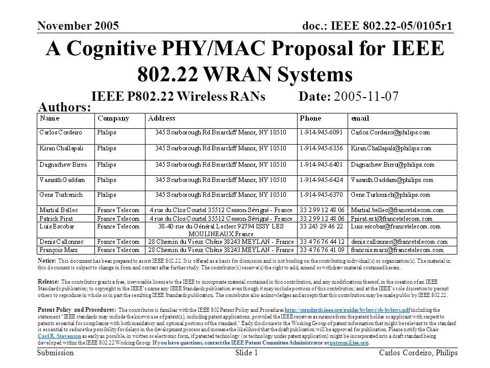 doc.: IEEE 802.22-05/0105r1 Submission November 2005 Carlos Cordeiro, PhilipsSlide 152 Conclusions Proposed a PHY and MAC that addresses the requirements set forth by the 802.22 WG PHY –Based on OFDMA Spreaded OFDMA O-QAM –Flexible channel configurations (6, 12, and 18 MHz) –TV and Part 74 detection MAC –Coexistence is a key feature Incumbent protection Self-coexistence –CBP and IDRP protocols, superframes, support of channel bonding, etc.