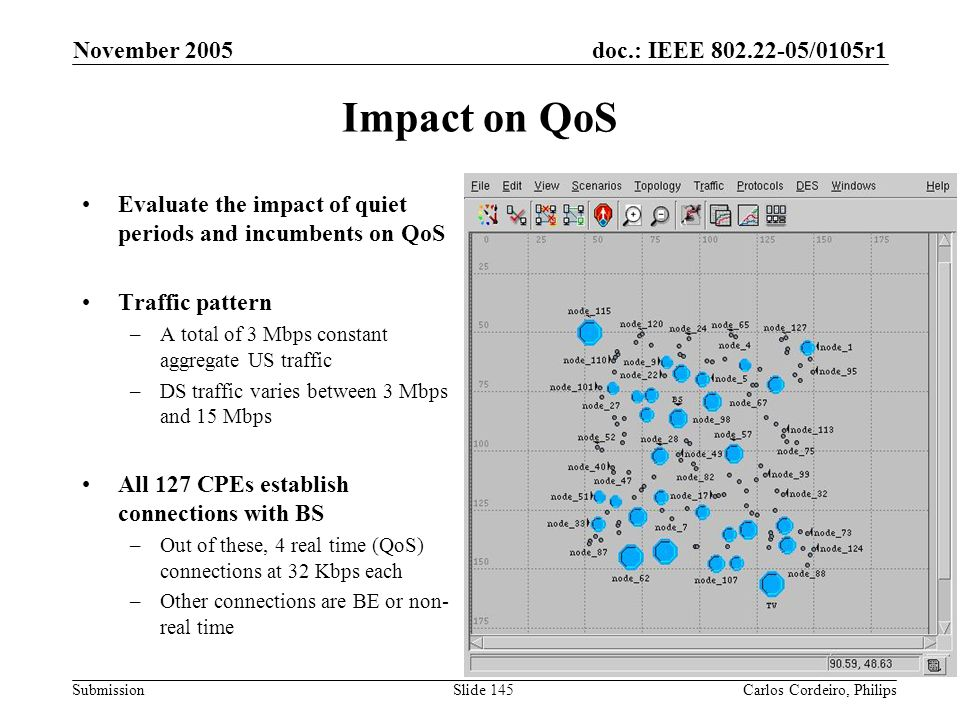 doc.: IEEE 802.22-05/0105r1 Submission November 2005 Carlos Cordeiro, PhilipsSlide 145 Impact on QoS Evaluate the impact of quiet periods and incumben