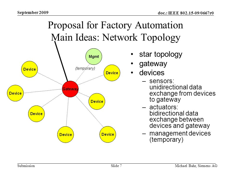 doc.: IEEE /0667r0 Submission September 2009 Michael Bahr, Siemens AGSlide 7 Proposal for Factory Automation Main Ideas: Network Topology star topology gateway devices –sensors: unidirectional data exchange from devices to gateway –actuators: bidirectional data exchange between devices and gateway –management devices (temporary)