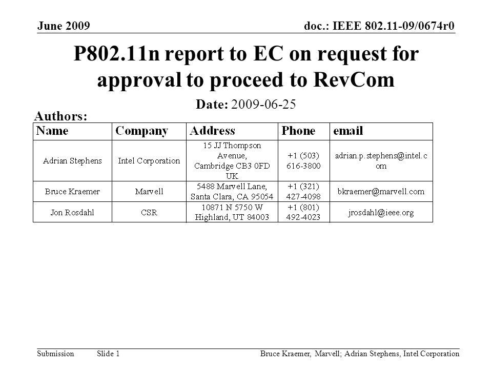 doc.: IEEE 802.11-09/0674r0 Submission June 2009 Bruce Kraemer, Marvell; Adrian Stephens, Intel Corporation Slide 12 Note Having filled in the blanks, the following slide will be brought to motion in the July EC meeting.