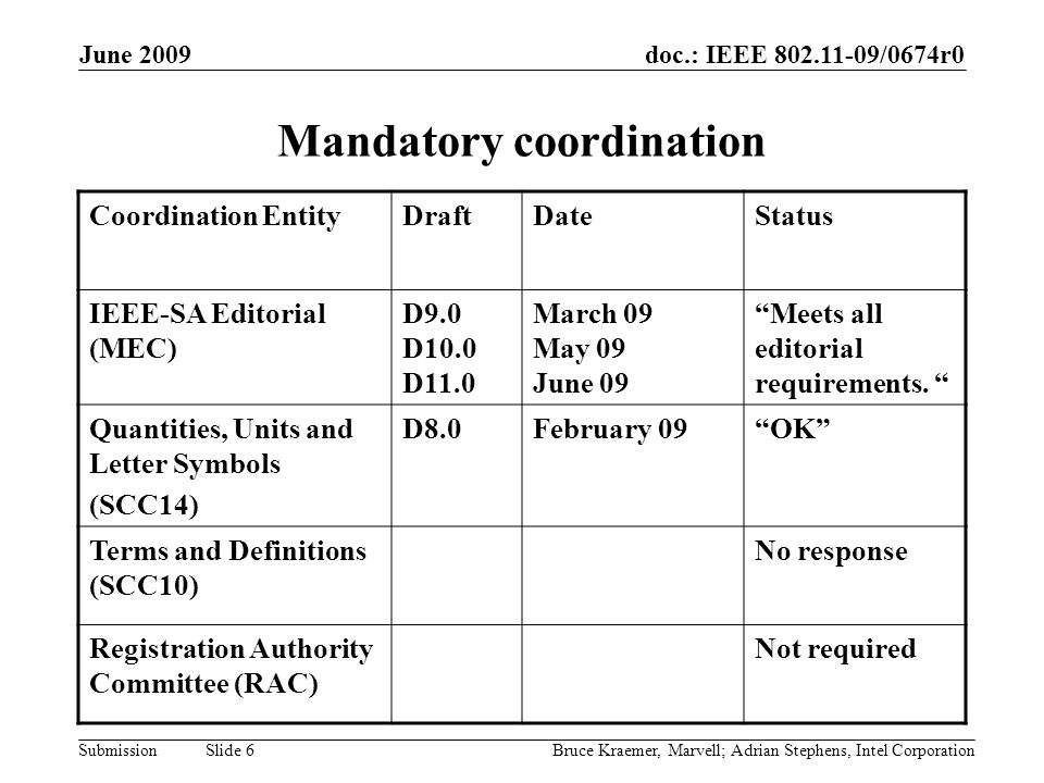 doc.: IEEE 802.11-09/0674r0 Submission June 2009 Bruce Kraemer, Marvell; Adrian Stephens, Intel Corporation Slide 7 Note In subsequent slides, Unsatisfied comments includes both Known Unsatisfied and Assumed Unsatisfied comments.