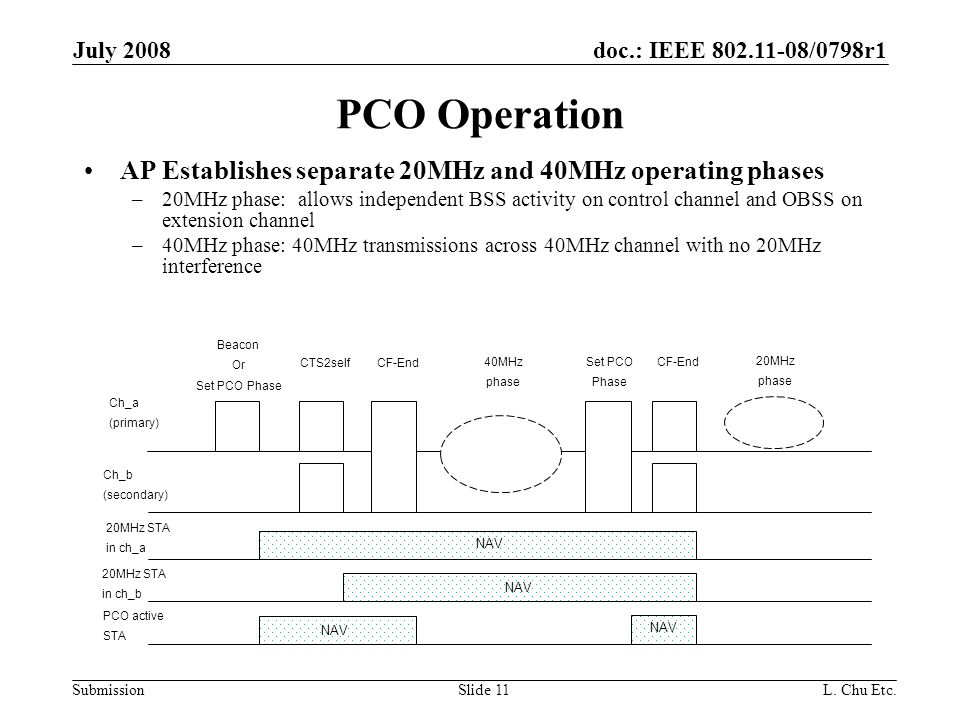 doc.: IEEE /0798r1 Submission July 2008 L.