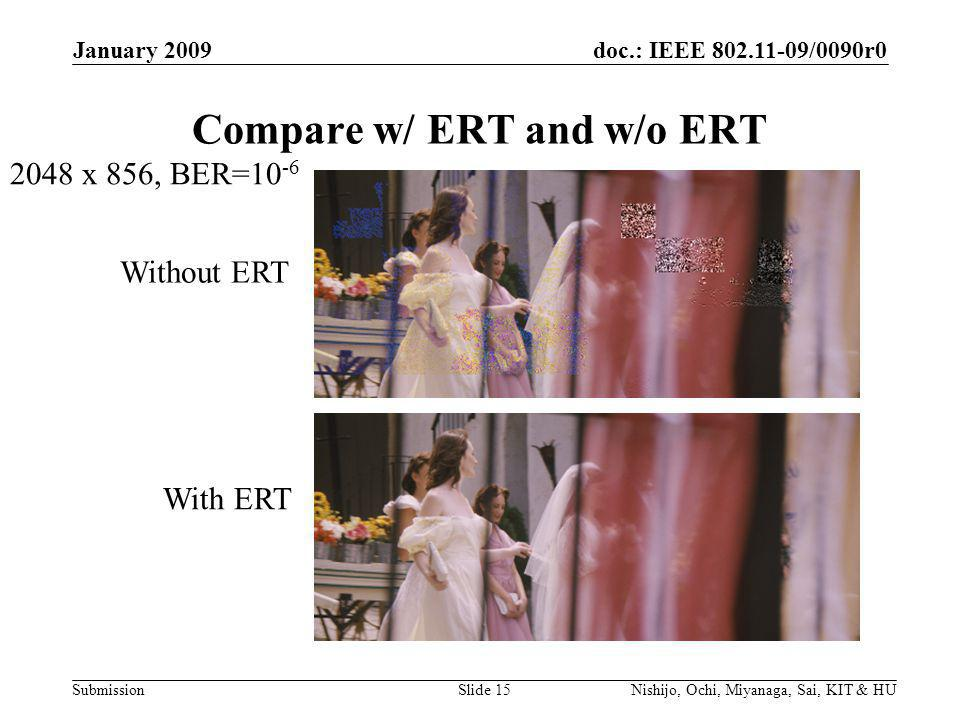 doc.: IEEE /0090r0 Submission January 2009 Nishijo, Ochi, Miyanaga, Sai, KIT & HUSlide 15 Compare w/ ERT and w/o ERT Without ERT With ERT 2048 x 856, BER=10 -6