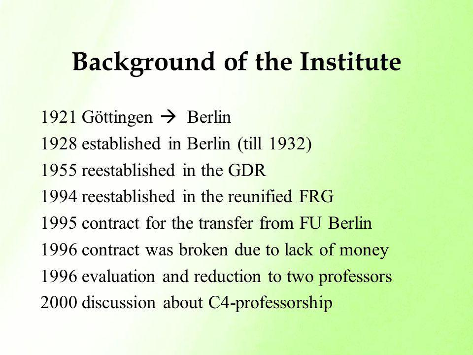 Background of the Institute 1921 Göttingen  Berlin 1928 established in Berlin (till 1932) 1955 reestablished in the GDR 1994 reestablished in the reu