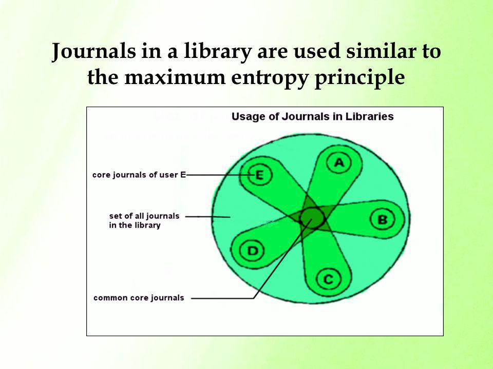 Journals in a library are used similar to the maximum entropy principle