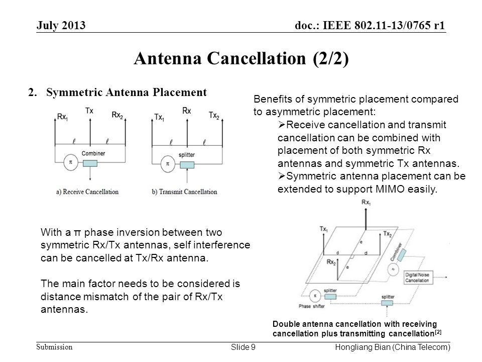 doc.: IEEE /0765 r1 Submission Antenna Cancellation (2/2) July 2013 Slide 9 2.Symmetric Antenna Placement Hongliang Bian (China Telecom) With a π phase inversion between two symmetric Rx/Tx antennas, self interference can be cancelled at Tx/Rx antenna.