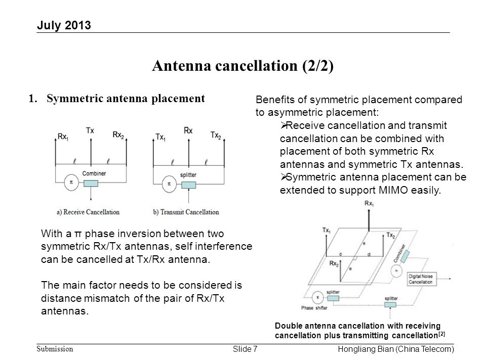doc.: IEEE 802.11-13/xxxx r0 Submission Antenna cancellation (2/2) July 2013 Slide 7 1.Symmetric antenna placement Hongliang Bian (China Telecom) With