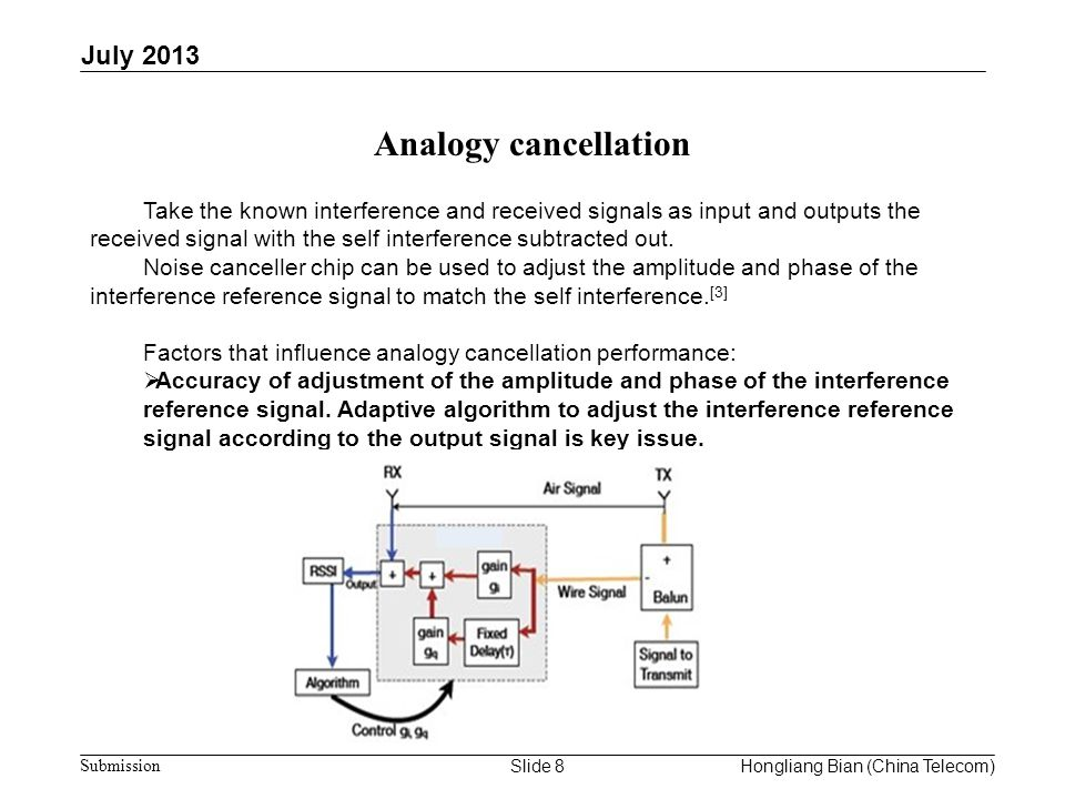 doc.: IEEE 802.11-13/xxxx r0 Submission Analogy cancellation July 2013 Slide 8Hongliang Bian (China Telecom) Take the known interference and received