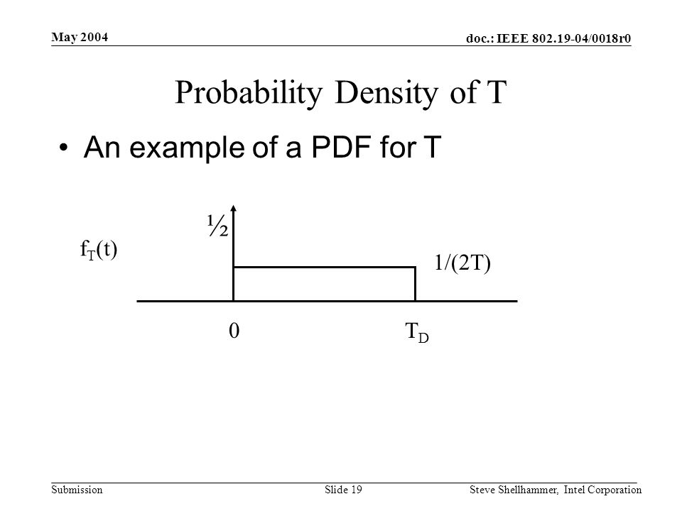 doc.: IEEE /0018r0 Submission May 2004 Steve Shellhammer, Intel CorporationSlide 19 Probability Density of T An example of a PDF for T f T (t) ½ 0TDTD 1/(2T)