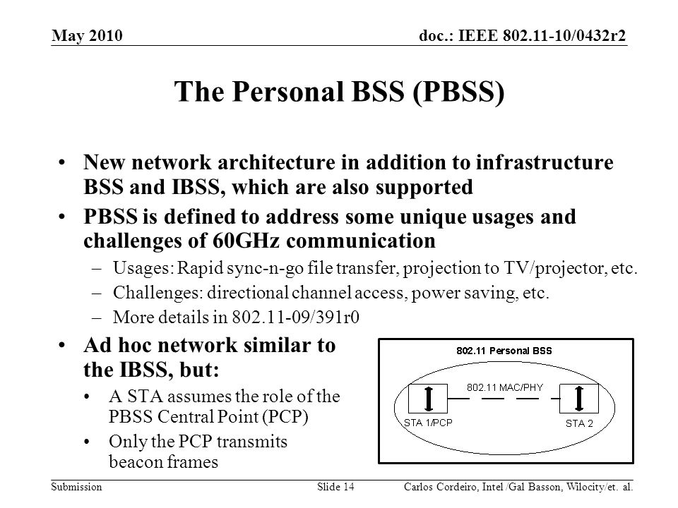 doc.: IEEE 802.11-10/0432r2 Submission The Personal BSS (PBSS) New network architecture in addition to infrastructure BSS and IBSS, which are also sup