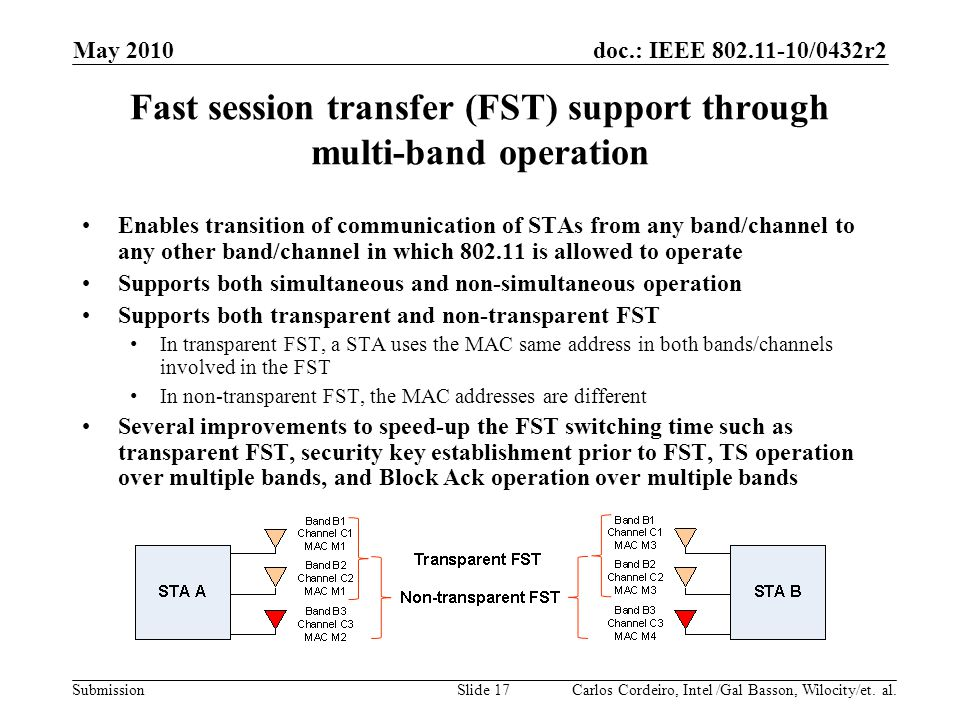 doc.: IEEE 802.11-10/0432r2 Submission Fast session transfer (FST) support through multi-band operation Enables transition of communication of STAs fr