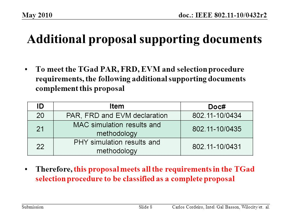 doc.: IEEE 802.11-10/0432r2 Submission To meet the TGad PAR, FRD, EVM and selection procedure requirements, the following additional supporting docume