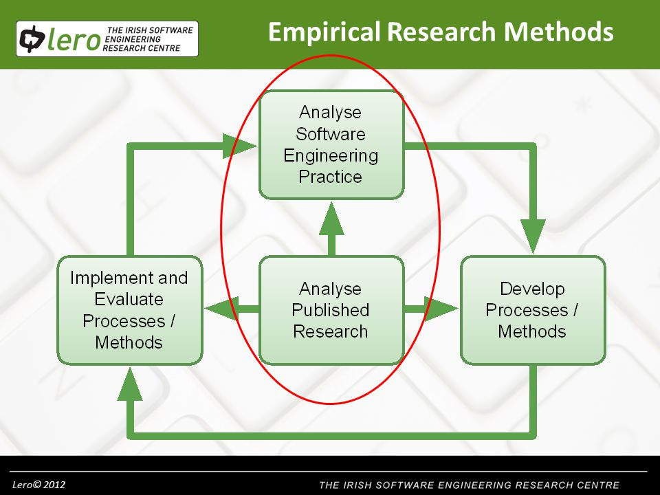 Lero© 2012 Empirical Research Methods