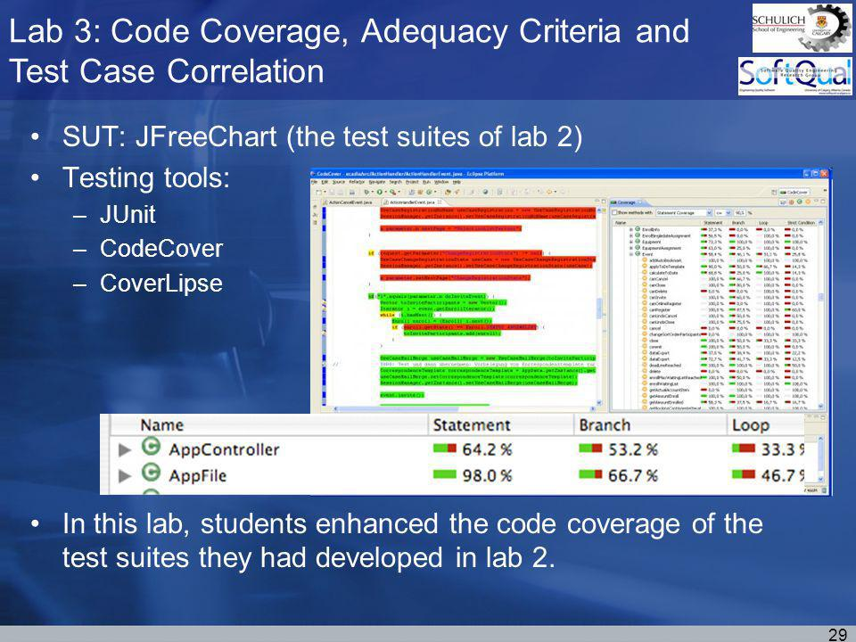 Lab 3: Code Coverage, Adequacy Criteria and Test Case Correlation 29 SUT: JFreeChart (the test suites of lab 2) Testing tools: –JUnit –CodeCover –CoverLipse In this lab, students enhanced the code coverage of the test suites they had developed in lab 2.