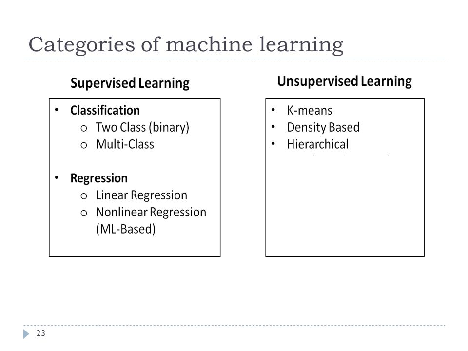 Categories of machine learning 23