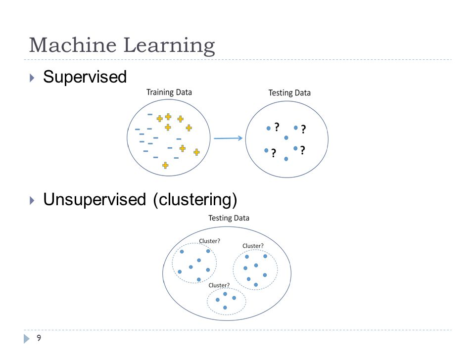 Machine Learning 9  Supervised  Unsupervised (clustering)