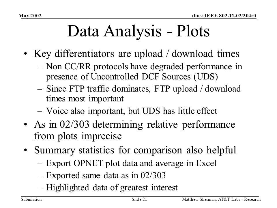doc.: IEEE 802.11-02/304r0 Submission May 2002 Matthew Sherman, AT&T Labs - ResearchSlide 21 Data Analysis - Plots Key differentiators are upload / do