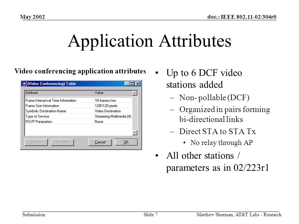doc.: IEEE /304r0 Submission May 2002 Matthew Sherman, AT&T Labs - ResearchSlide 7 Video conferencing application attributes Application Attributes Up to 6 DCF video stations added –Non- pollable (DCF) –Organized in pairs forming bi-directional links –Direct STA to STA Tx No relay through AP All other stations / parameters as in 02/223r1