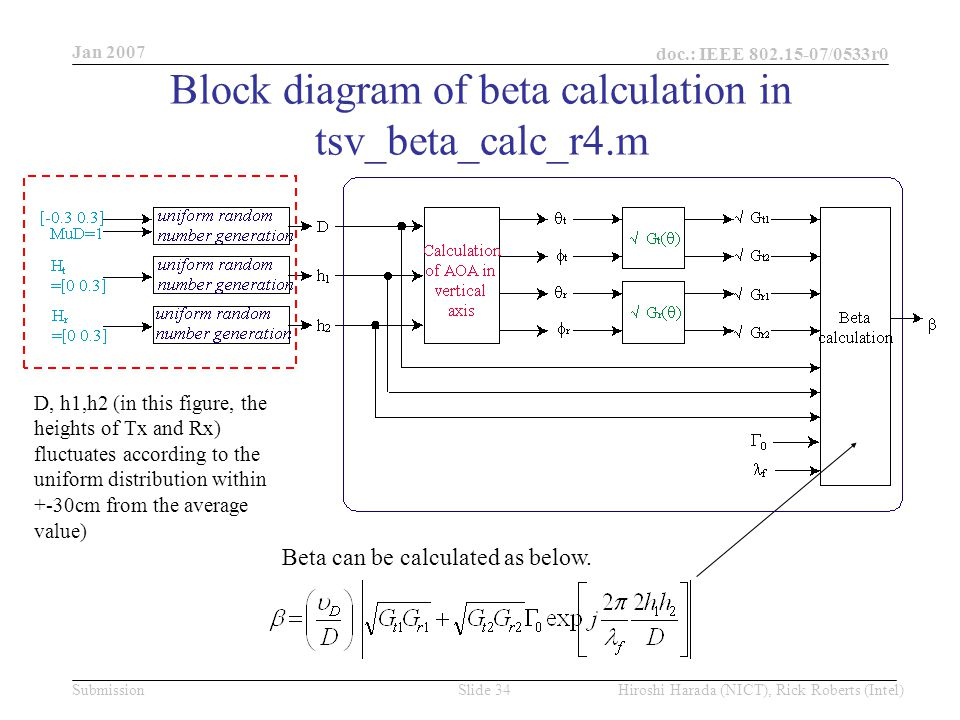Jan 2007 doc.: IEEE /0533r0 Hiroshi Harada (NICT), Rick Roberts (Intel)Slide 34Submission Block diagram of beta calculation in tsv_beta_calc_r4.m D, h1,h2 (in this figure, the heights of Tx and Rx) fluctuates according to the uniform distribution within +-30cm from the average value) Beta can be calculated as below.