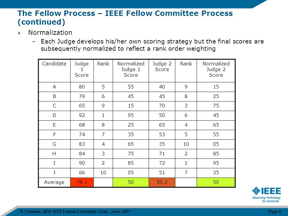 IEEE Fellow Nomination Categories Research Engineer / Scientist (70% of the nomination pool) –Contributions take the form of inventions, discoveries or advances in the state of the art.