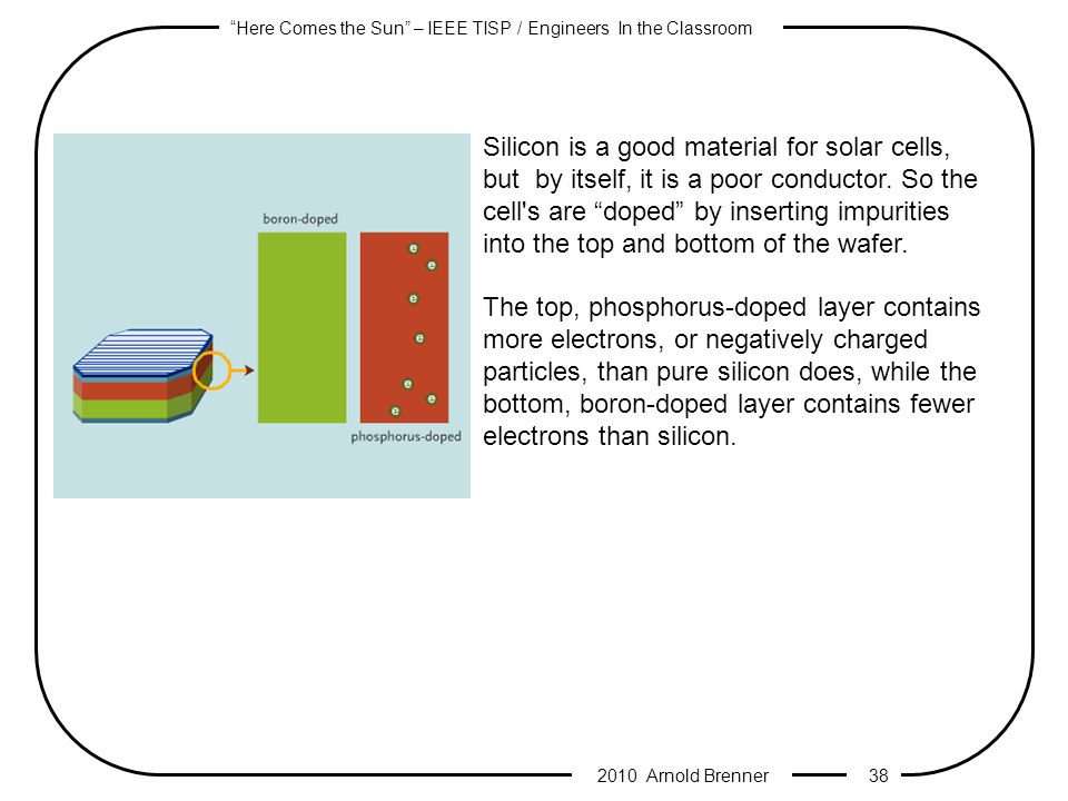 Here Comes the Sun – IEEE TISP / Engineers In the Classroom 2010 Arnold Brenner 37 How do the photovoltaic cells turn sunlight ( photo ) into electricity ( voltaic ).