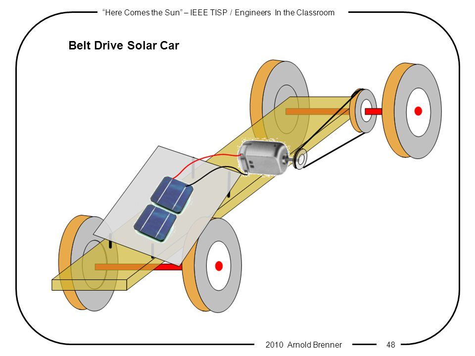 Here Comes the Sun – IEEE TISP / Engineers In the Classroom 2010 Arnold Brenner 47 Gear Drive Solar Car
