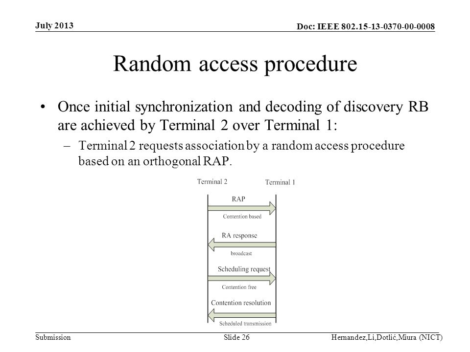 Doc: IEEE 802.15-13-0370-00-0008 Submission Random access procedure Once initial synchronization and decoding of discovery RB are achieved by Terminal 2 over Terminal 1: –Terminal 2 requests association by a random access procedure based on an orthogonal RAP.