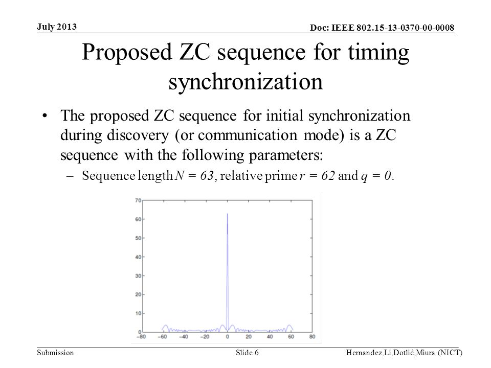 Doc: IEEE 802.15-13-0370-00-0008 Submission Proposed ZC sequence for timing synchronization The proposed ZC sequence for initial synchronization during discovery (or communication mode) is a ZC sequence with the following parameters: –Sequence length N = 63, relative prime r = 62 and q = 0.